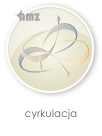 Cyrkulacja